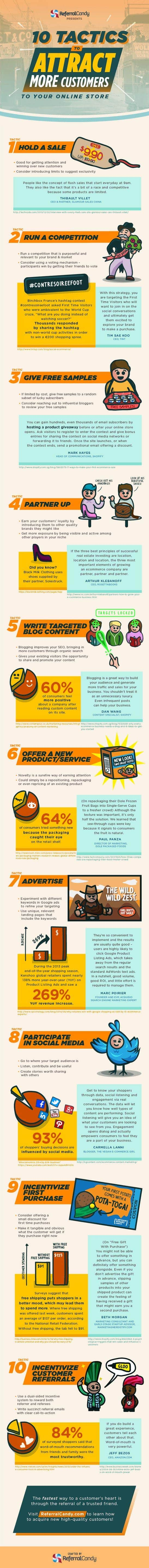 Attract More Customers to Your Online Store – Infographic