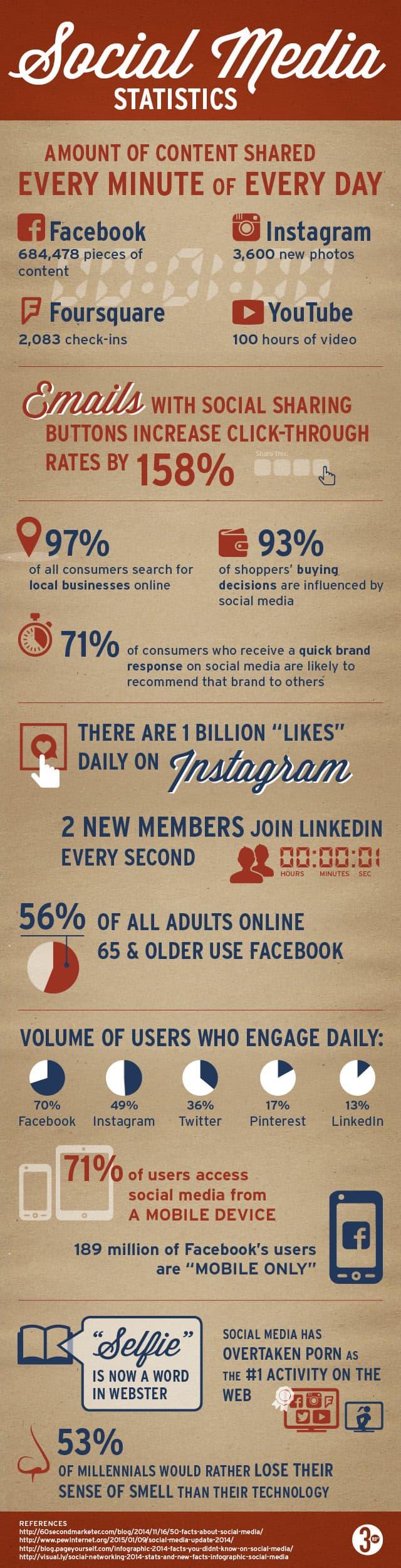 Social-Media-Infographic-01